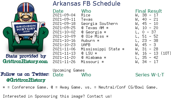 Arkansas Razorbacks Football Schedule